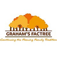 Grahams Factree